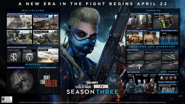 Call of duty black ops cold war warzone season three roadmap calendar