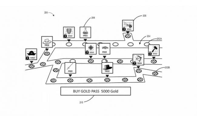 EA Battle Pass Patent