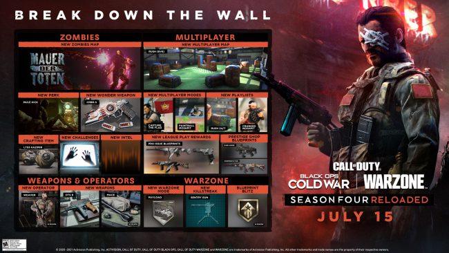 Call of duty black ops cold war warzone season four reloaded roadmap