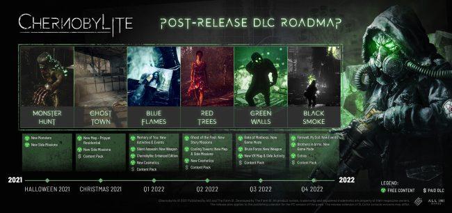 Chernobylite DLC Roadmap